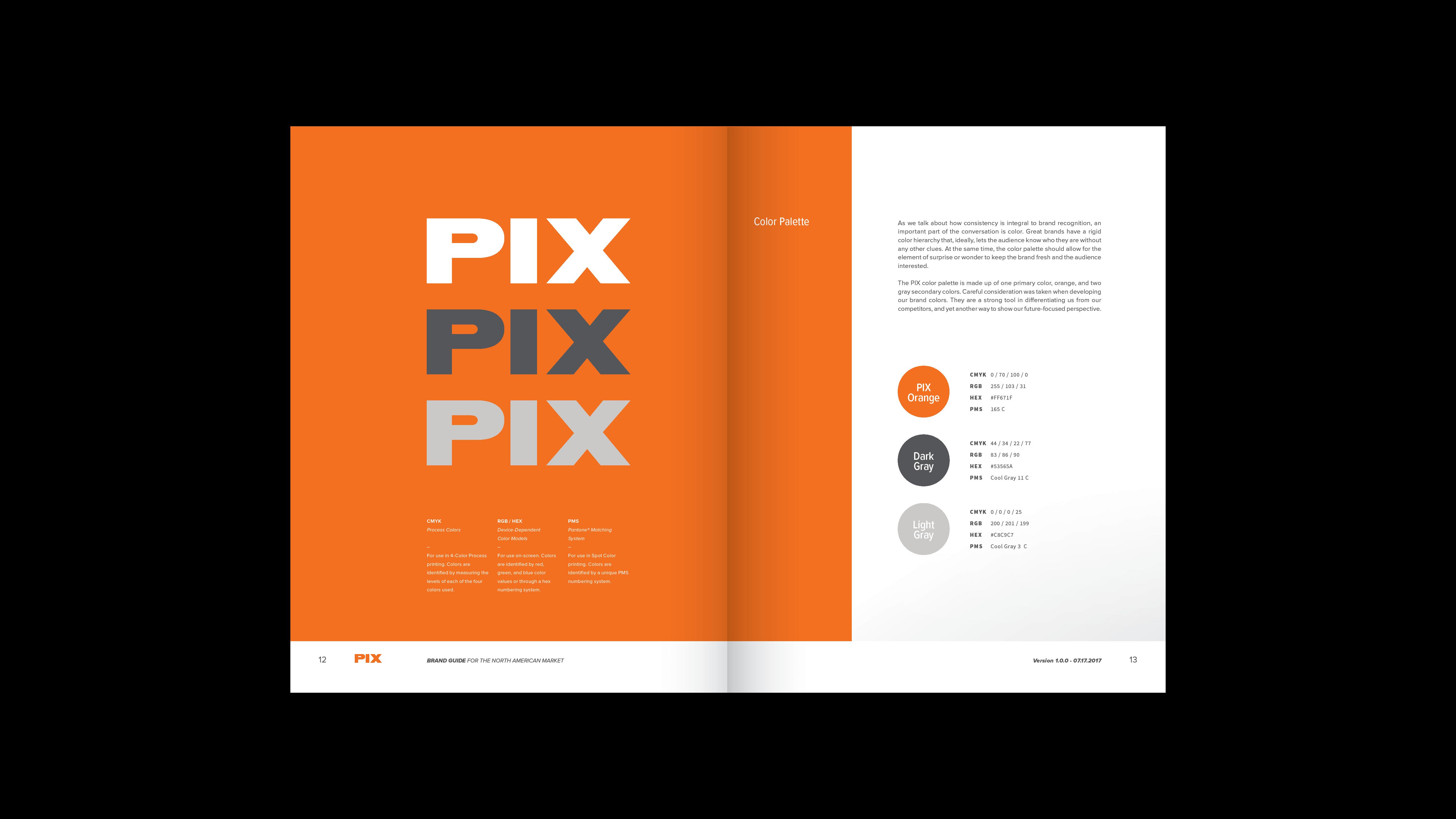 PIX - Brand Guide